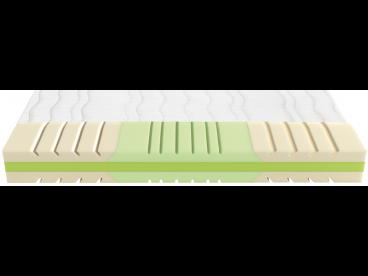 schlaraffia route z66 bultex matratze comfeel plus. Black Bedroom Furniture Sets. Home Design Ideas