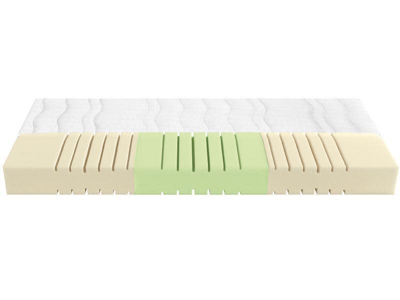 schlaraffia route z44 bultex matratze comfeel plus. Black Bedroom Furniture Sets. Home Design Ideas