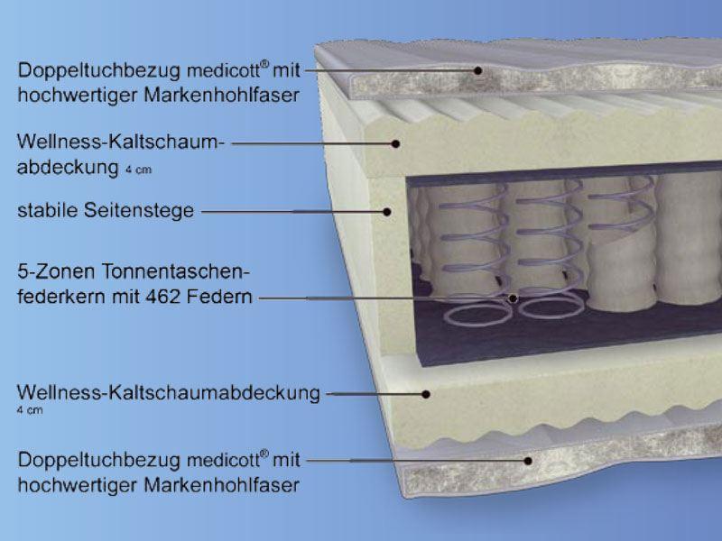 malie smaragd taschenfederkernmatratze in h rtegrad h2 oder h3. Black Bedroom Furniture Sets. Home Design Ideas